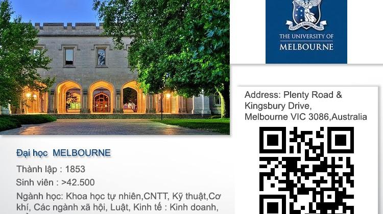 Dai-hoc-Melbourne-NHICOS