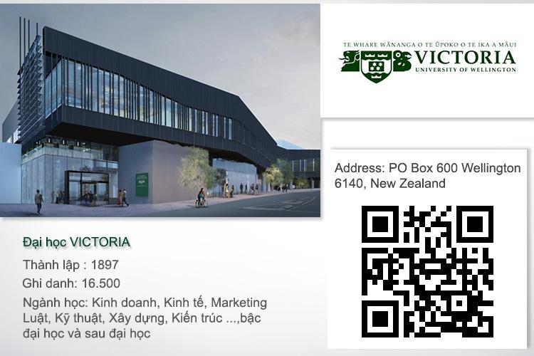 Dai-hoc-Victoria-Wellington-NHICOS