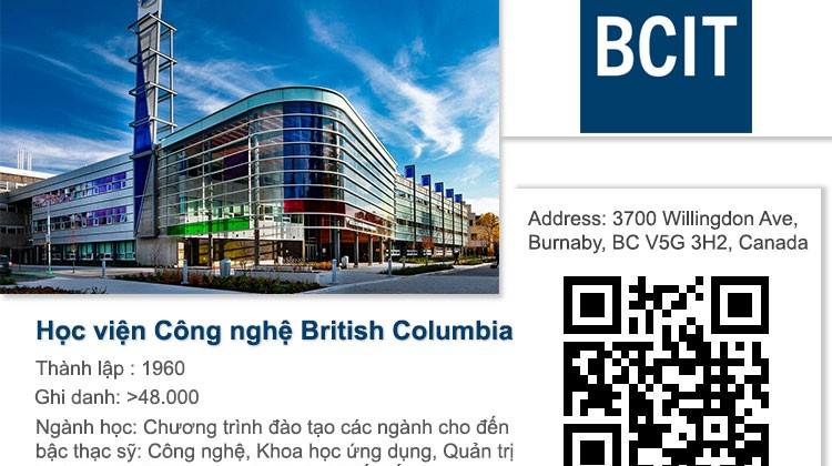Vien-Cong-Nghe-British-Columbia-NHICOS